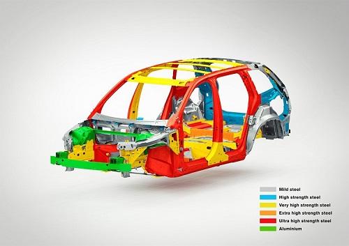 Ôtô dễ móp đầu - chủ đích an toàn của các hãng xe